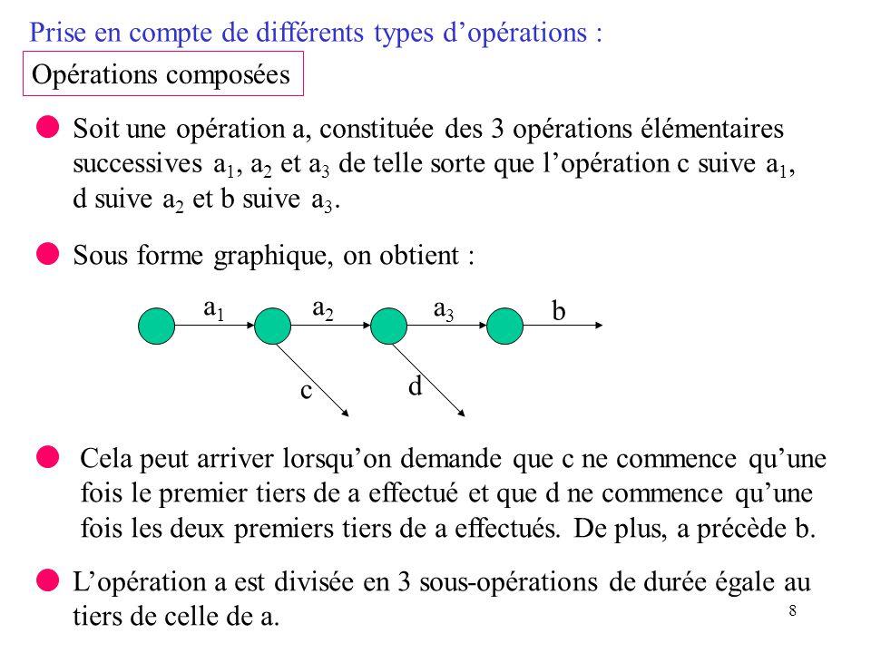 Prise en compte de différents types d'opérations :