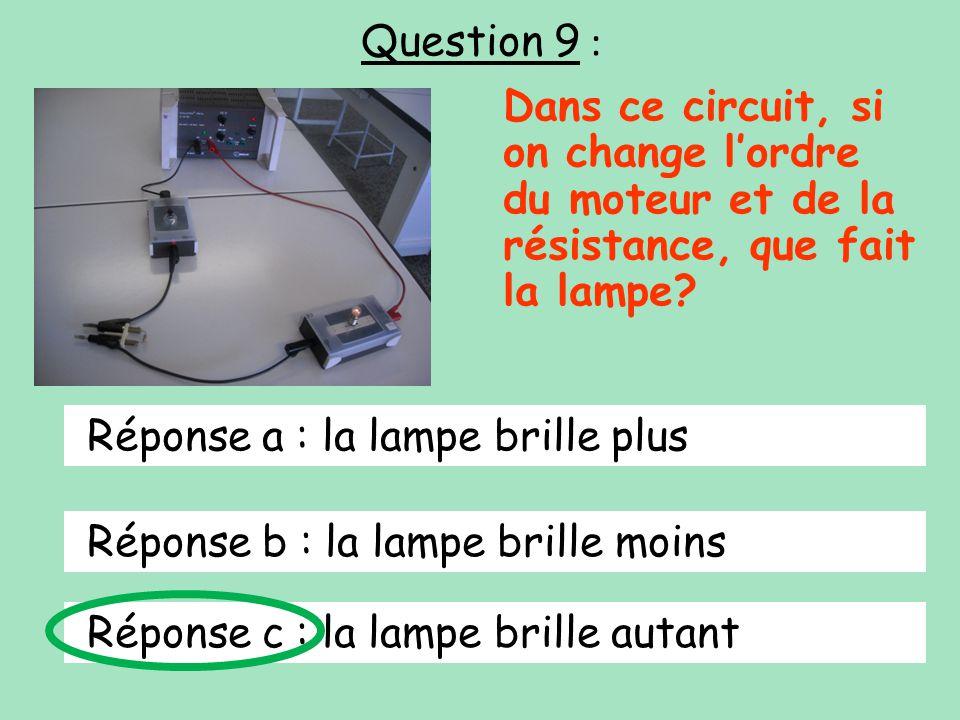 Réponse a : la lampe brille plus