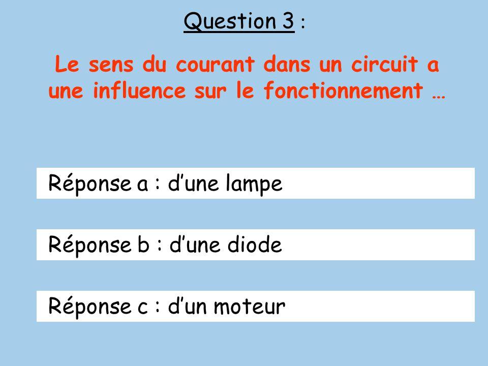 Question 3 : Réponse a : d'une lampe Réponse b : d'une diode