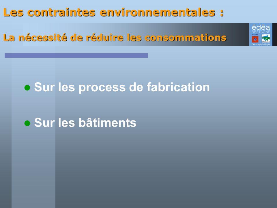 Sur les process de fabrication Sur les bâtiments