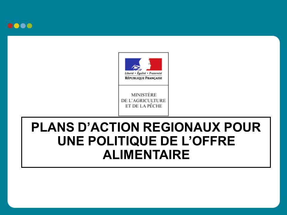 PLANS D'ACTION REGIONAUX POUR UNE POLITIQUE DE L'OFFRE ALIMENTAIRE