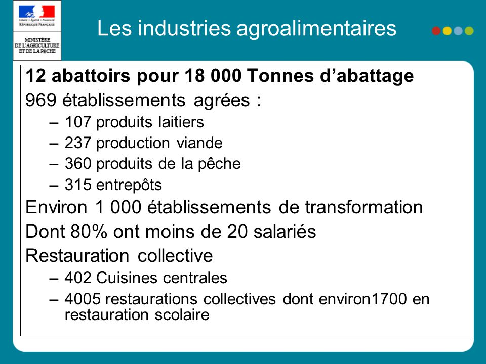 Les industries agroalimentaires