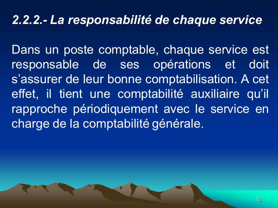 2.2.2.- La responsabilité de chaque service