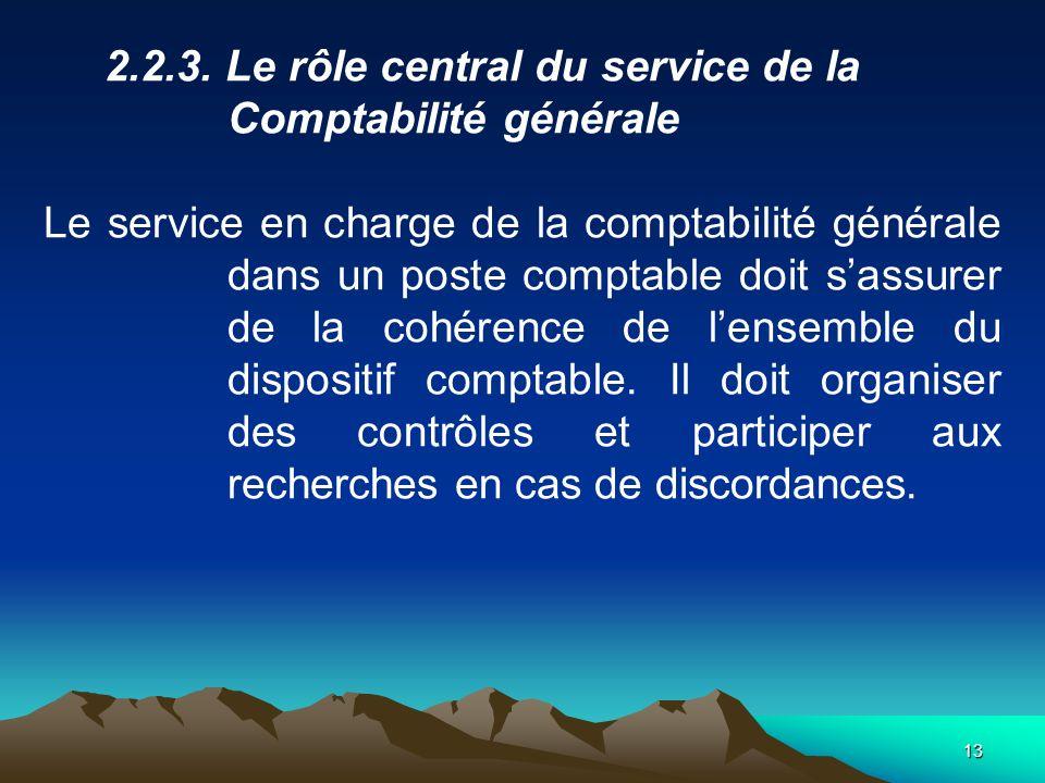 2.2.3. Le rôle central du service de la Comptabilité générale