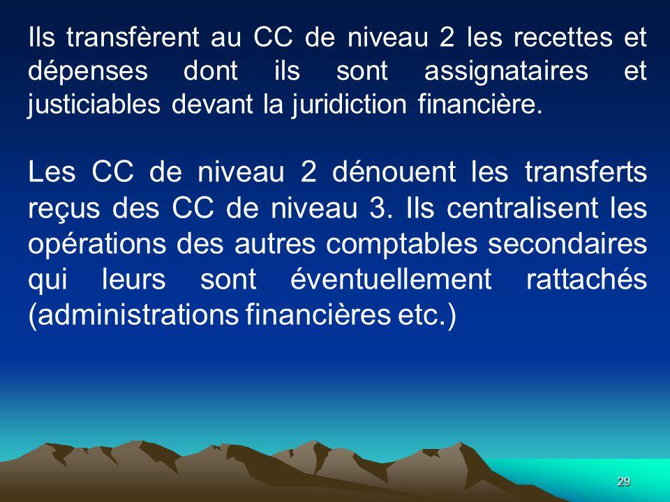 Ils transfèrent au CC de niveau 2 les recettes et dépenses dont ils sont assignataires et justiciables devant la juridiction financière.