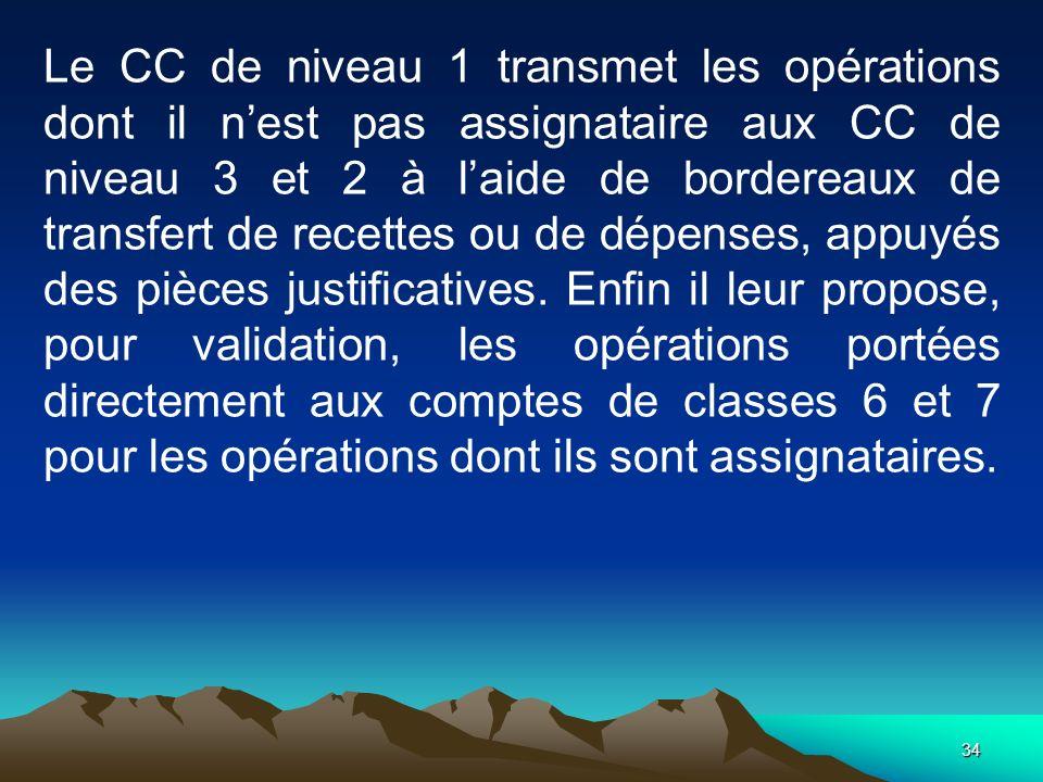 Le CC de niveau 1 transmet les opérations dont il n'est pas assignataire aux CC de niveau 3 et 2 à l'aide de bordereaux de transfert de recettes ou de dépenses, appuyés des pièces justificatives.