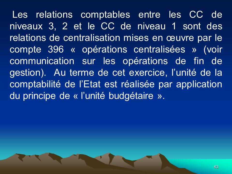 Les relations comptables entre les CC de niveaux 3, 2 et le CC de niveau 1 sont des relations de centralisation mises en œuvre par le compte 396 « opérations centralisées » (voir communication sur les opérations de fin de gestion).