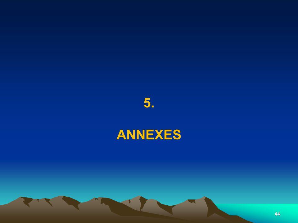 5. Annexes