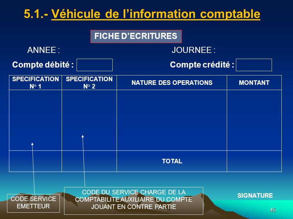 5.1.- Véhicule de l'information comptable