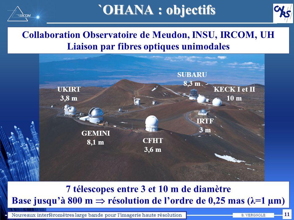 Phases du projet Phase I : injection dans des fibres optiques unimodales  Phase II : démonstrations interférométriques en cours.