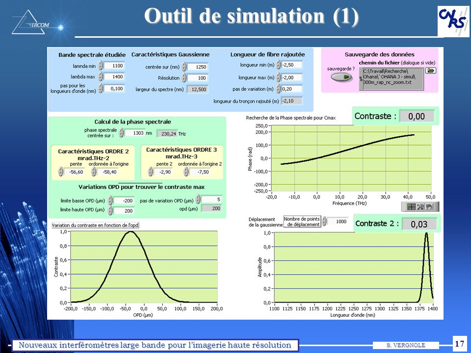 Outil de simulation (2)  Couper la fibre de –2,20 m :