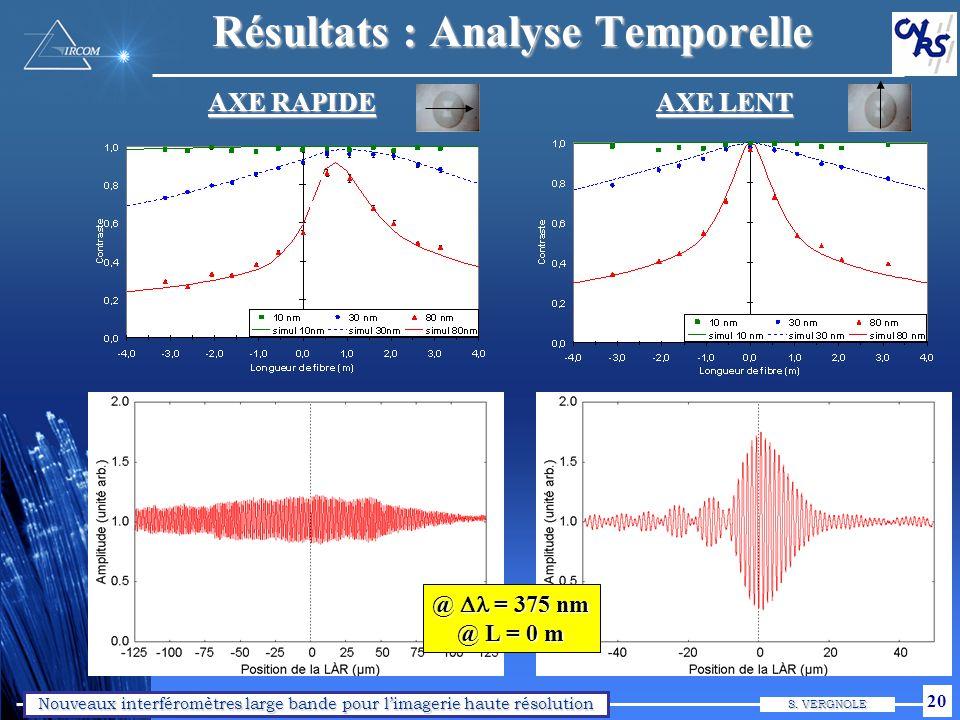 `OHANA : température  Une partie d'une des 2 fibres posée à l'extérieur. L'ensemble de ces mesures ont été réalisées à l'Observatoire de Meudon.