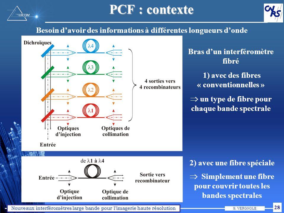 PCF : c'est quoi Fibre optique spéciale fabriquée seulement avec de la silice pure. Première PCF réalisée en 1996 Knight et al.