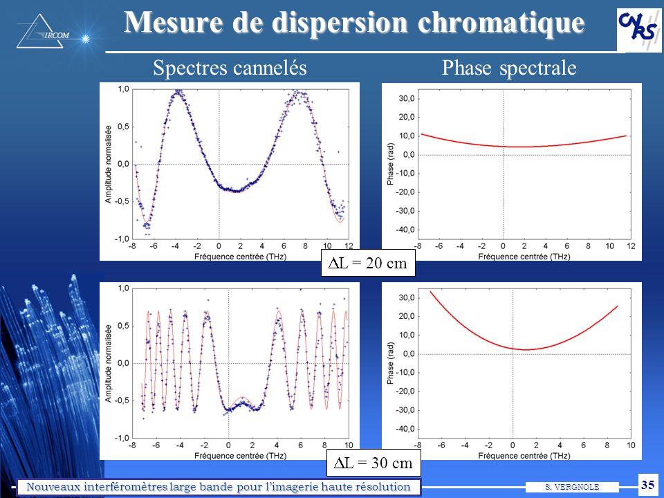 Mesure de dispersion chromatique (3)