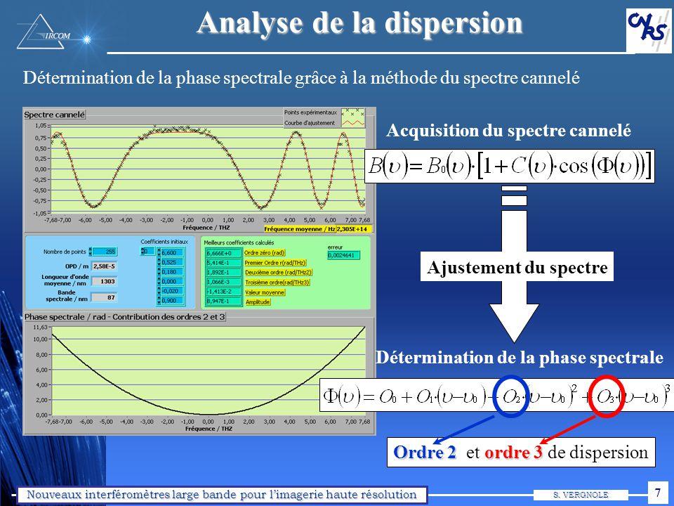 Simulation de la dispersion chrom.