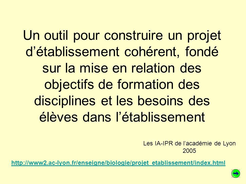Les IA-IPR de l'académie de Lyon