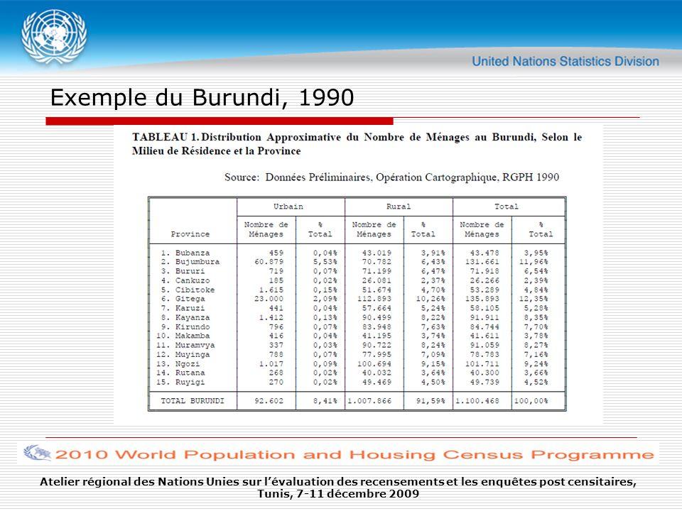 Exemple du Burundi, 1990 Atelier régional des Nations Unies sur l'évaluation des recensements et les enquêtes post censitaires,