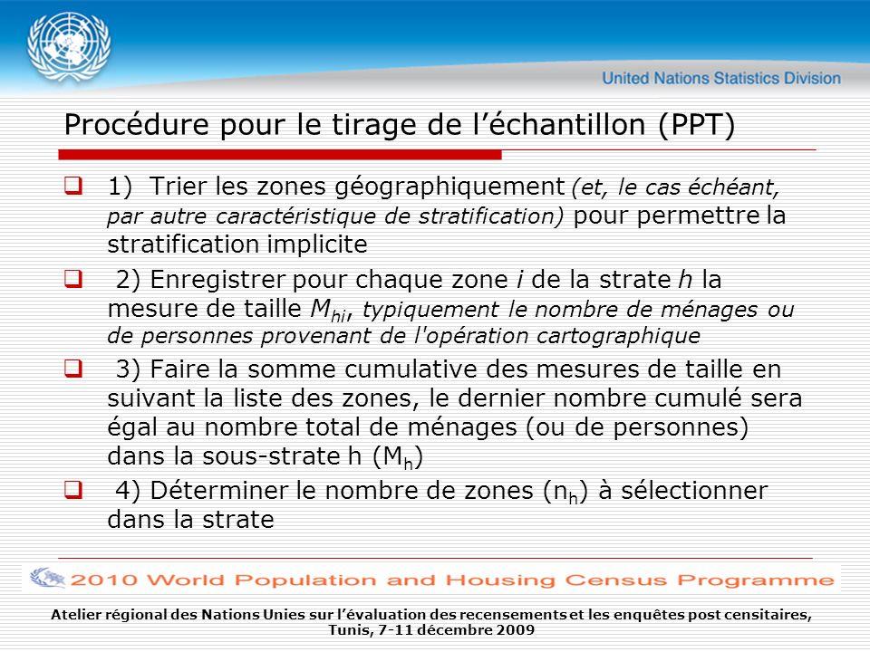 Procédure pour le tirage de l'échantillon (PPT)