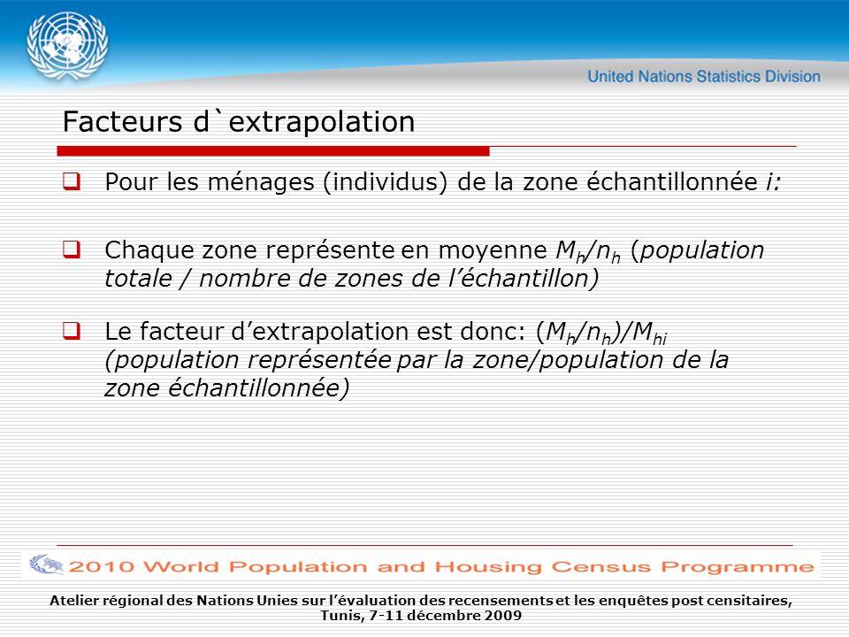 Facteurs d`extrapolation