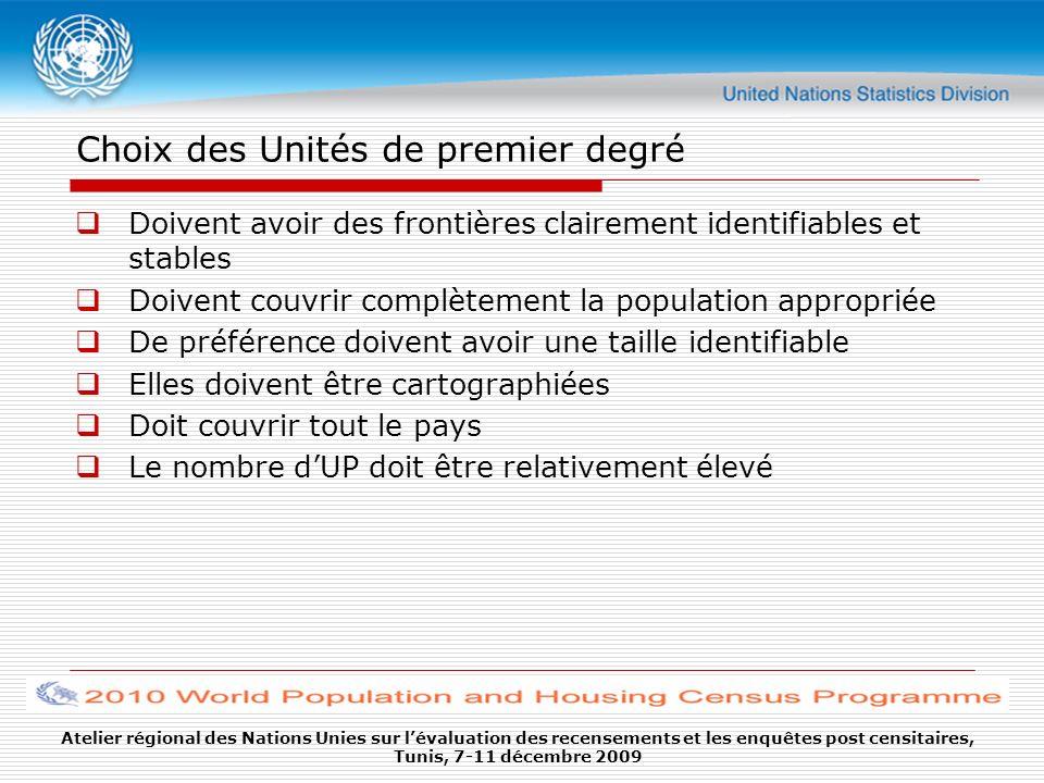 Choix des Unités de premier degré