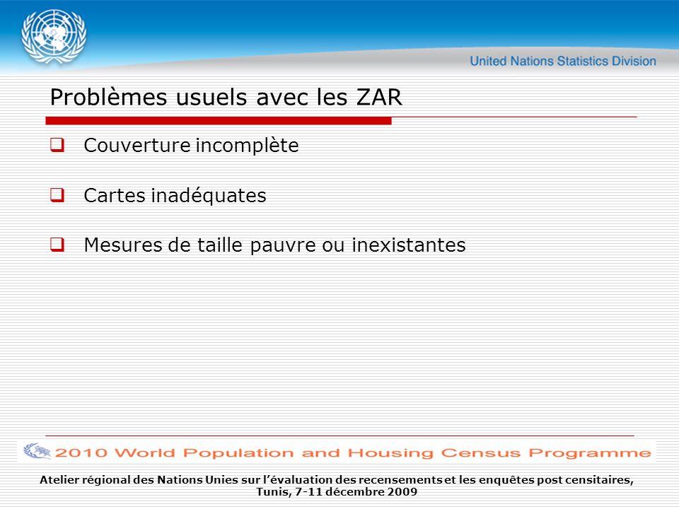Problèmes usuels avec les ZAR