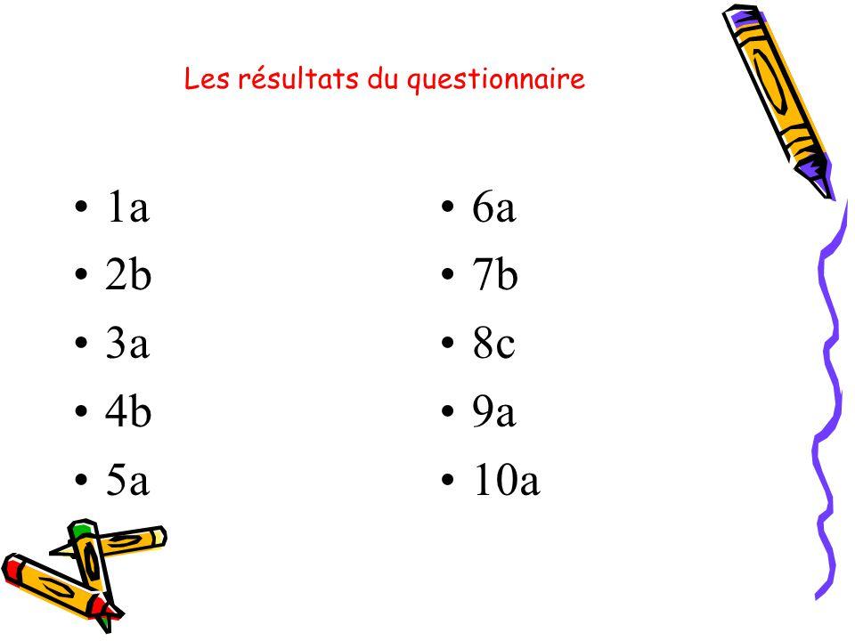 Les résultats du questionnaire