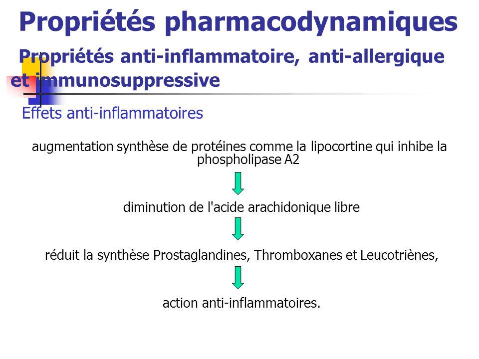 Propriétés pharmacodynamiques Propriétés anti-inflammatoire, anti-allergique et immunosuppressive
