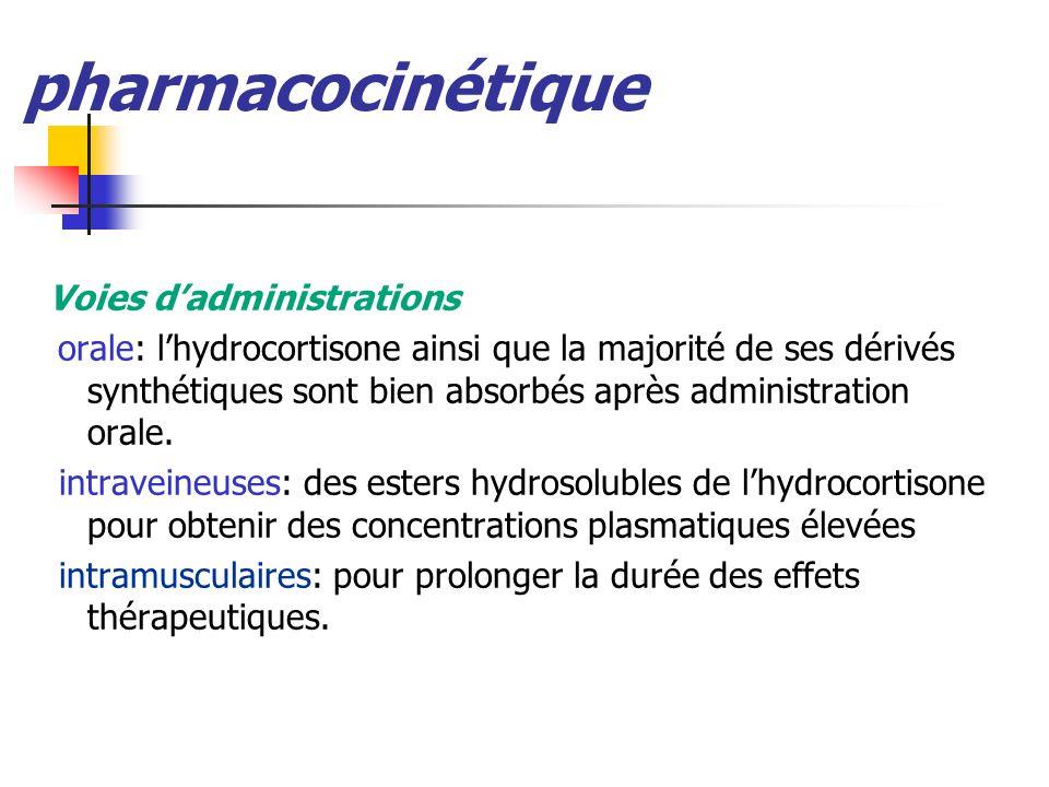pharmacocinétique Voies d'administrations