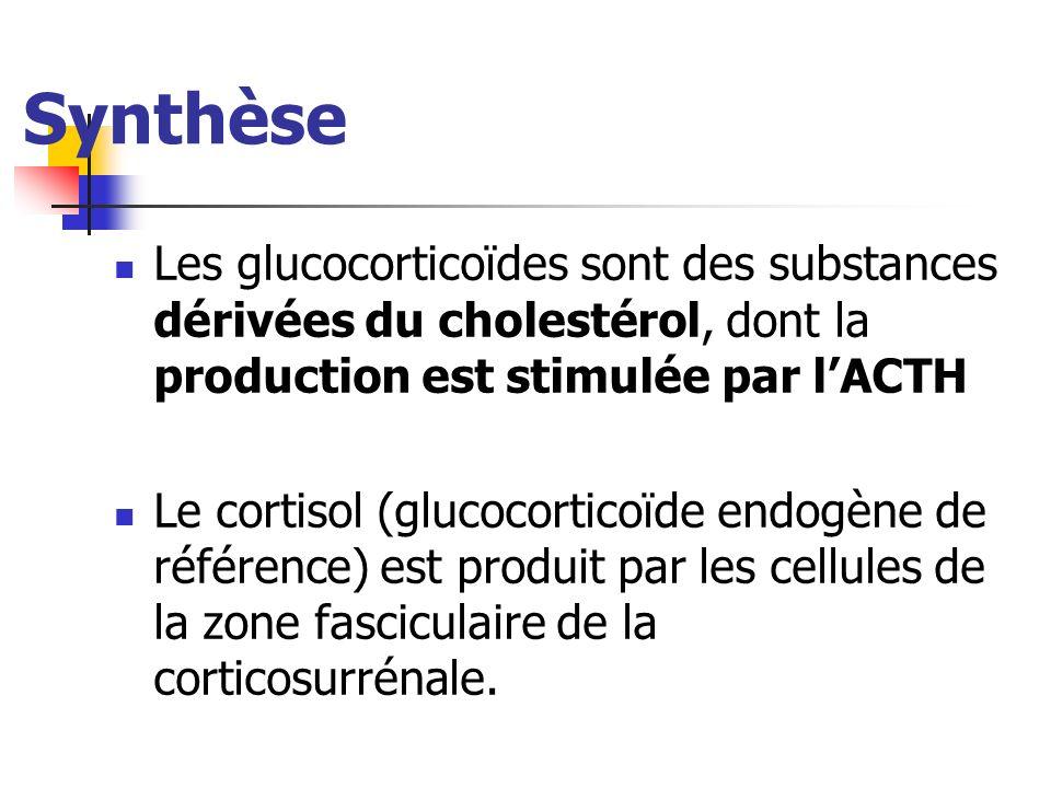 Synthèse Les glucocorticoïdes sont des substances dérivées du cholestérol, dont la production est stimulée par l'ACTH.