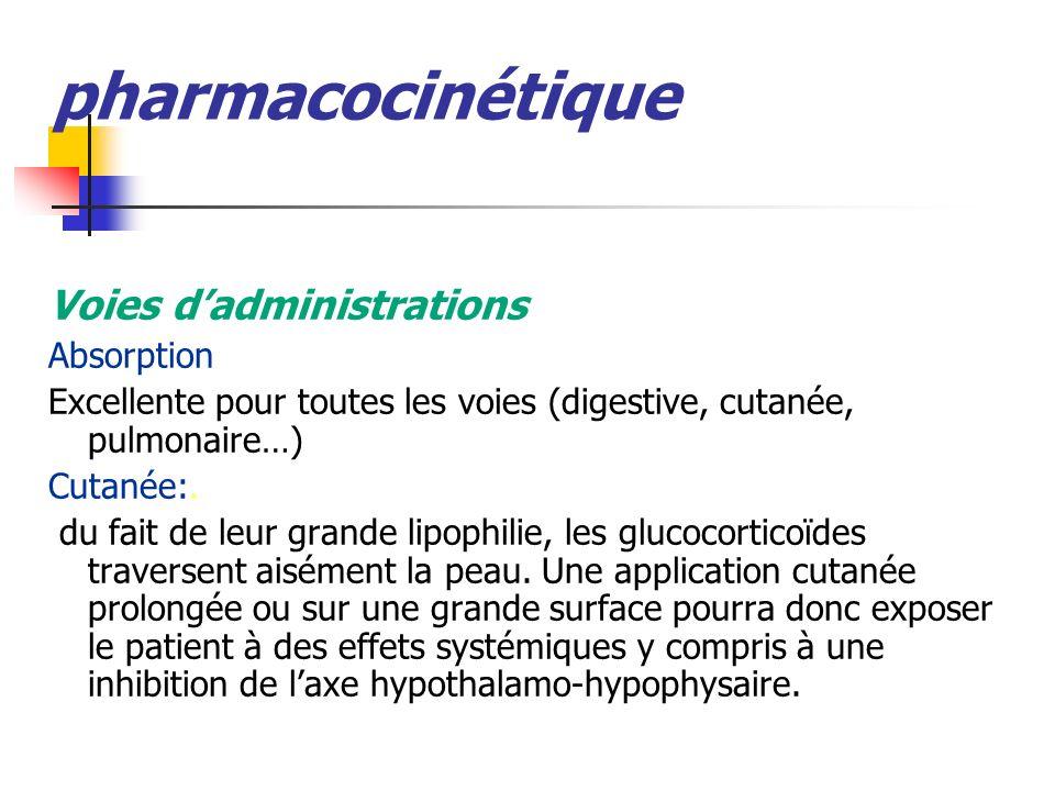 pharmacocinétique Voies d'administrations Absorption