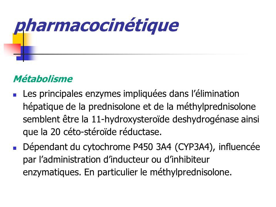 pharmacocinétique Métabolisme