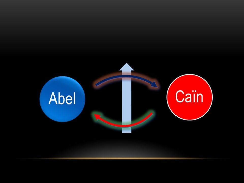 Caïn Abel