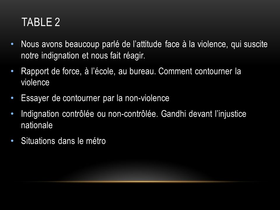 Table 2 Nous avons beaucoup parlé de l'attitude face à la violence, qui suscite notre indignation et nous fait réagir.
