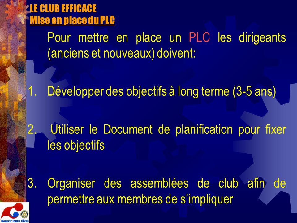 LE CLUB EFFICACE Mise en place du PLC