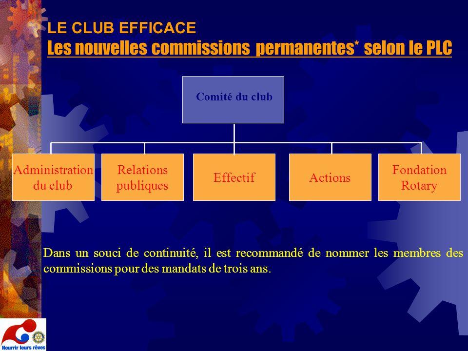 LE CLUB EFFICACE Les nouvelles commissions permanentes* selon le PLC