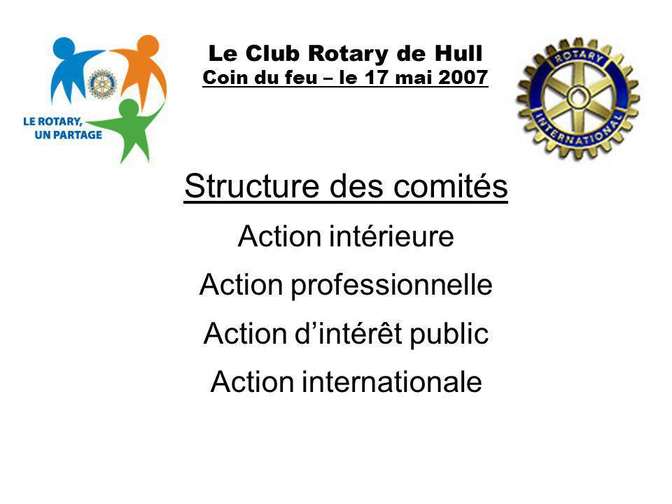 Structure des comités Action intérieure Action professionnelle