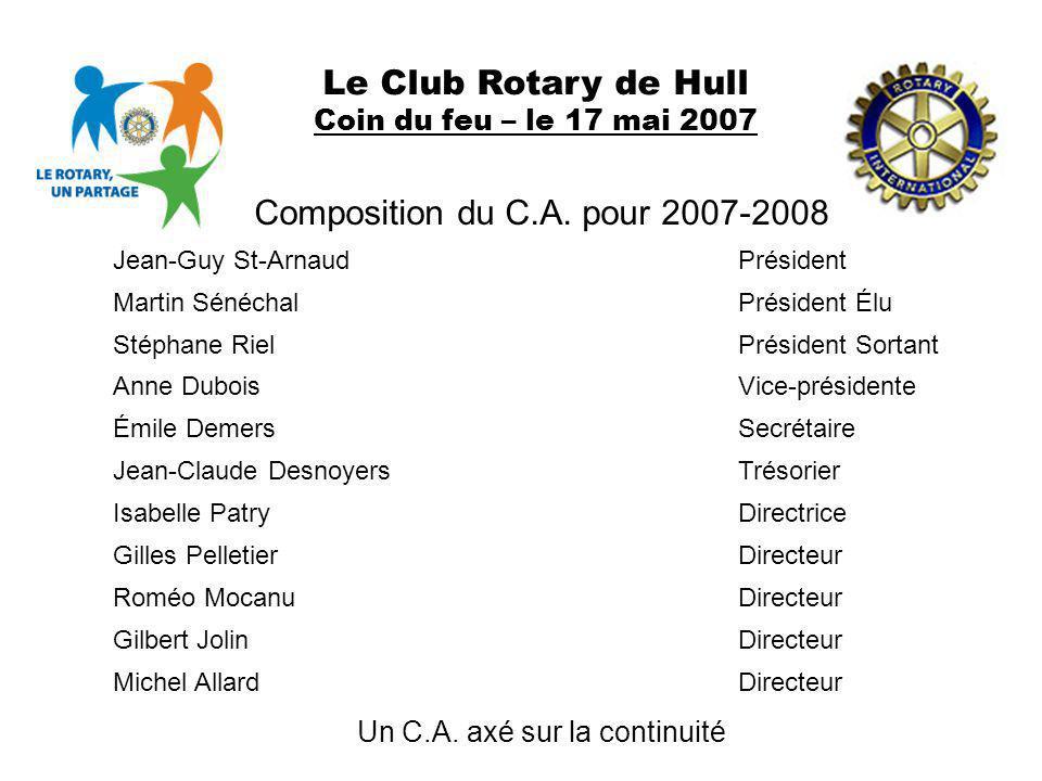 Composition du C.A. pour 2007-2008