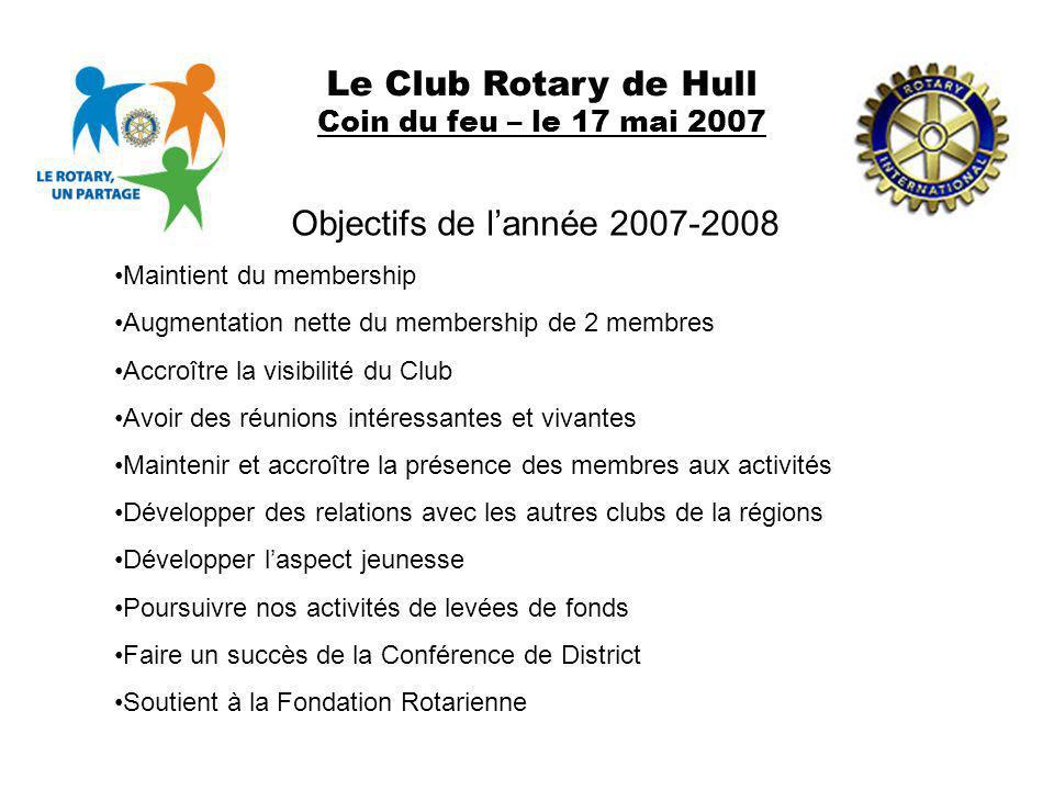 Le Club Rotary de Hull Objectifs de l'année 2007-2008