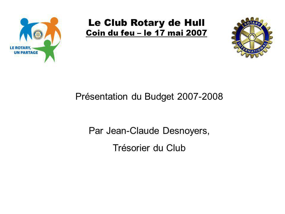 Présentation du Budget 2007-2008