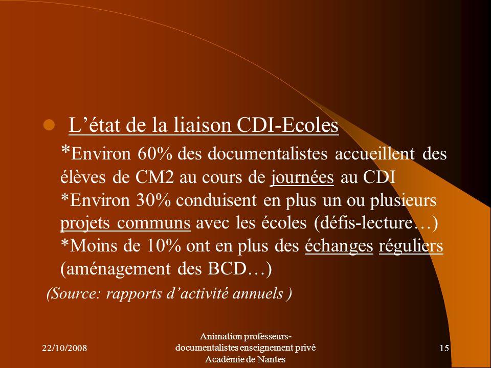 L'état de la liaison CDI-Ecoles