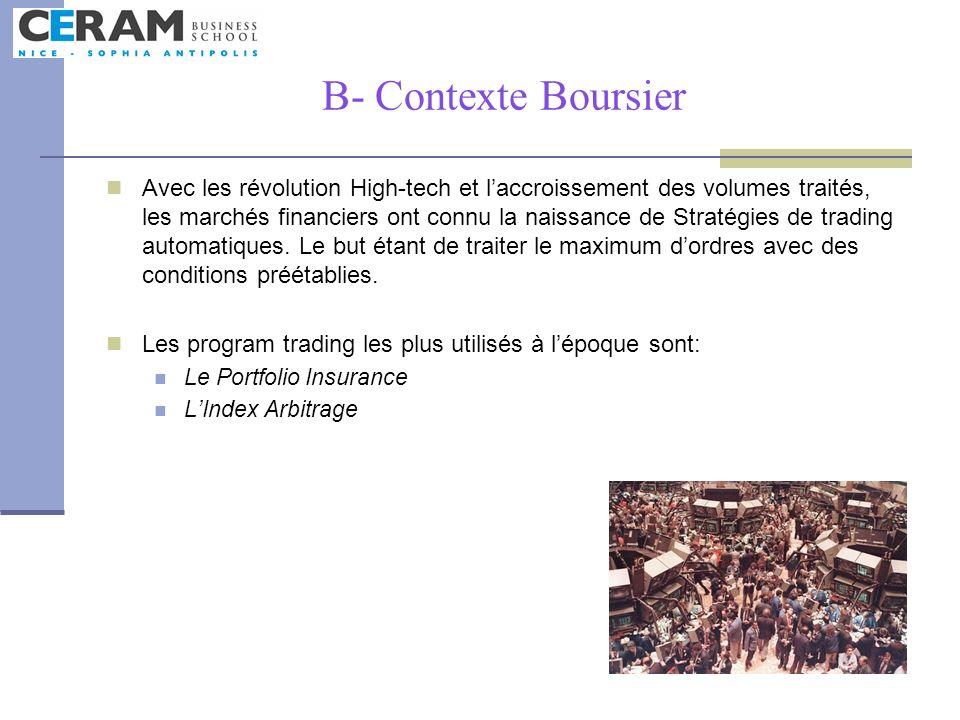 B- Contexte Boursier