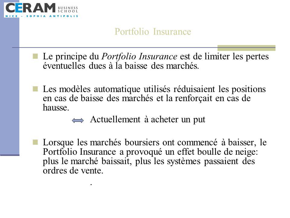 Portfolio Insurance Le principe du Portfolio Insurance est de limiter les pertes éventuelles dues à la baisse des marchés.