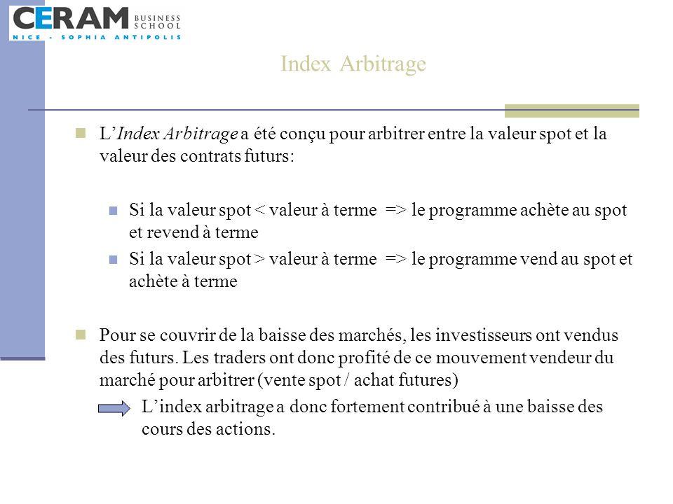 Index Arbitrage L'Index Arbitrage a été conçu pour arbitrer entre la valeur spot et la valeur des contrats futurs:
