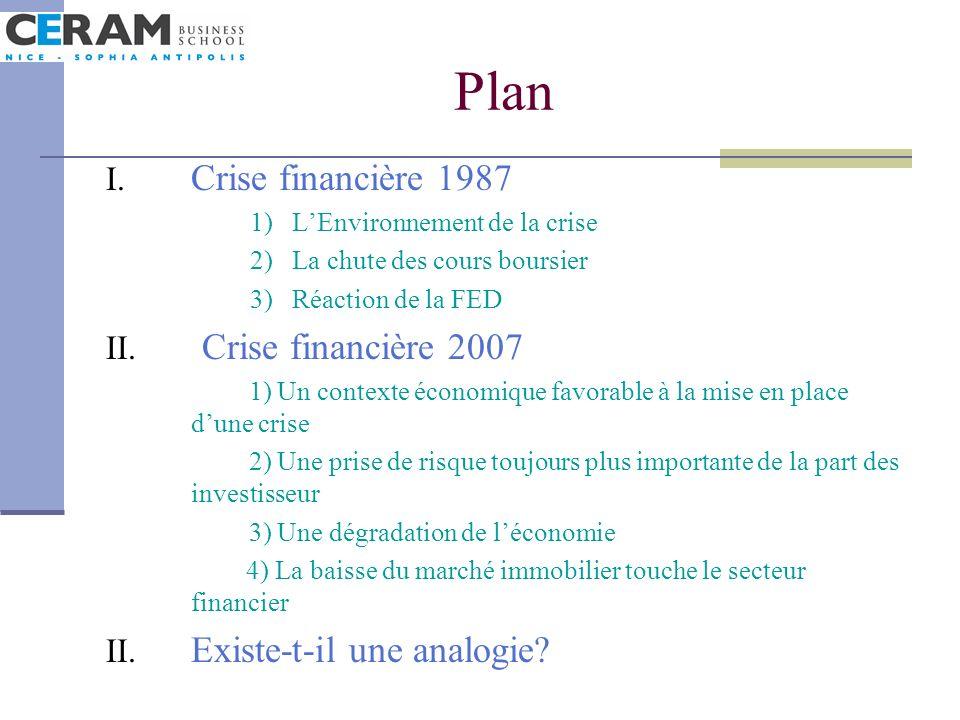 Plan Crise financière 1987 Crise financière 2007