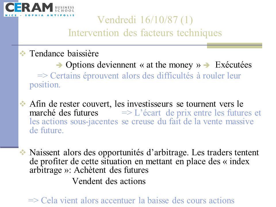 Vendredi 16/10/87 (1) Intervention des facteurs techniques