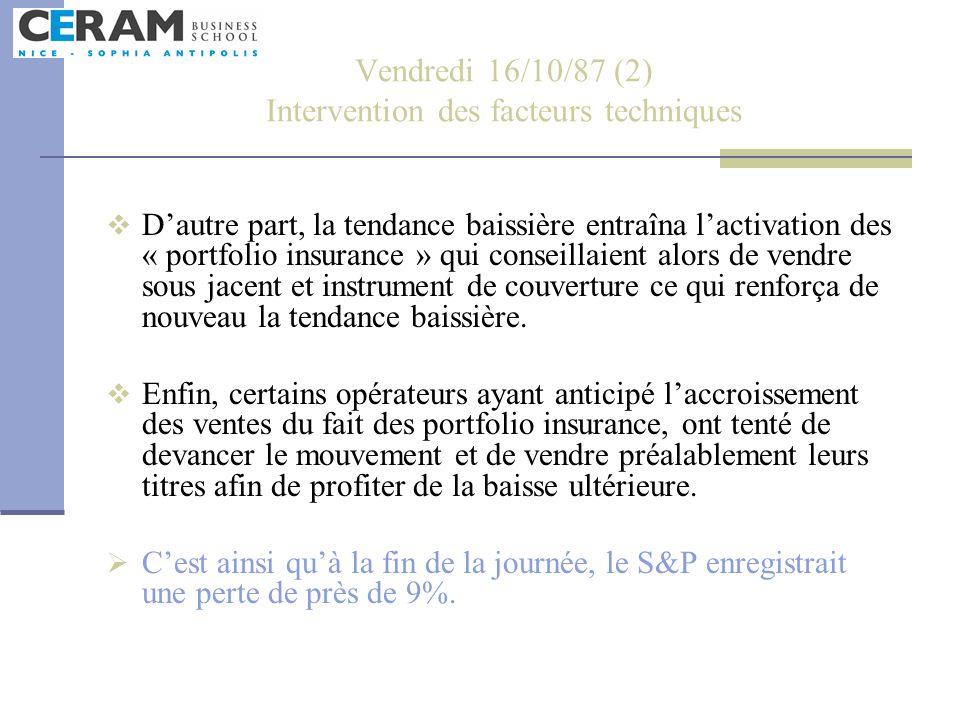 Vendredi 16/10/87 (2) Intervention des facteurs techniques