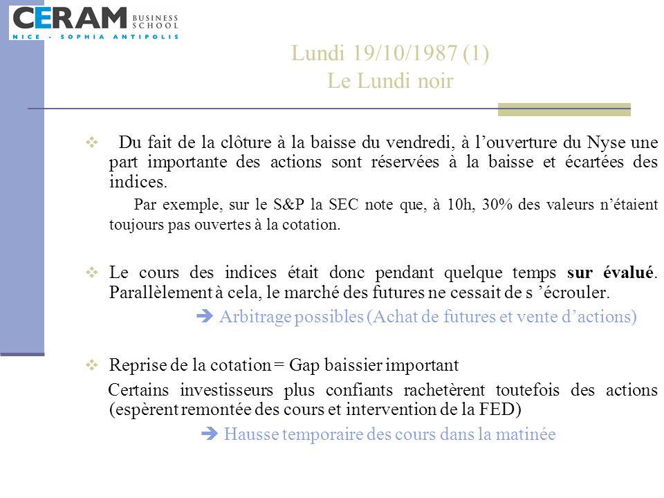 Lundi 19/10/1987 (1) Le Lundi noir