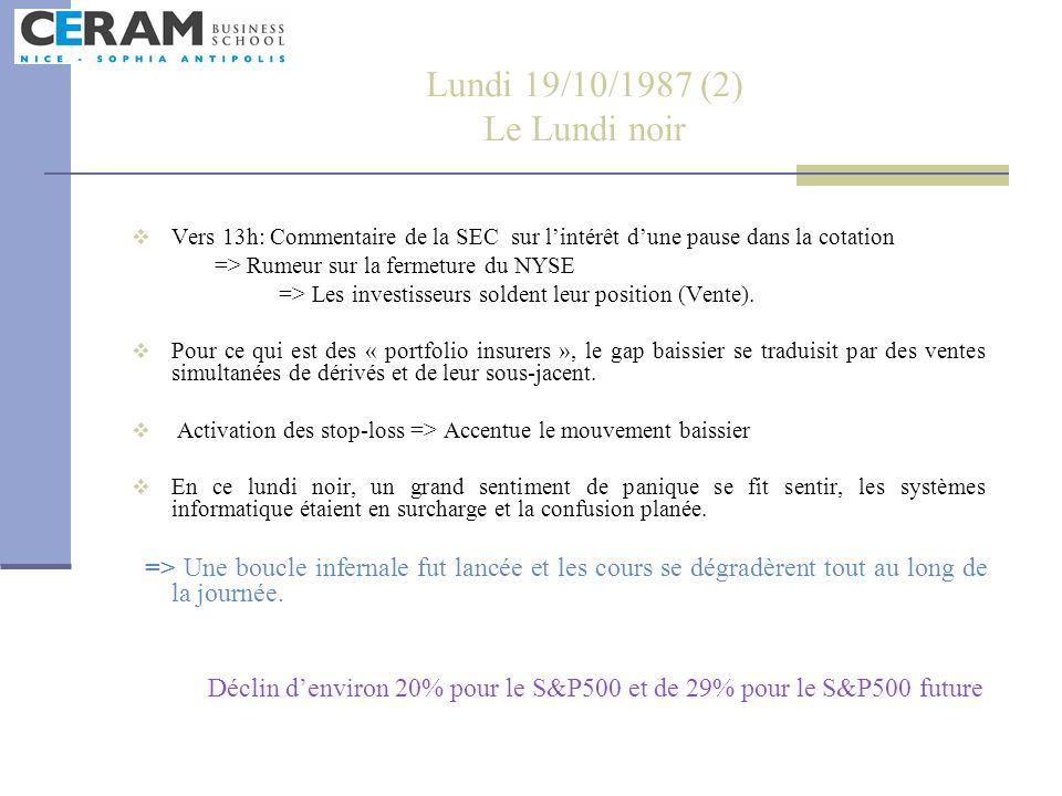 Lundi 19/10/1987 (2) Le Lundi noir