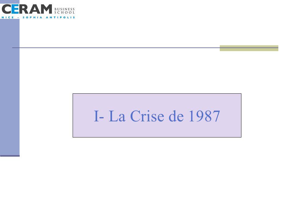 I- La Crise de 1987
