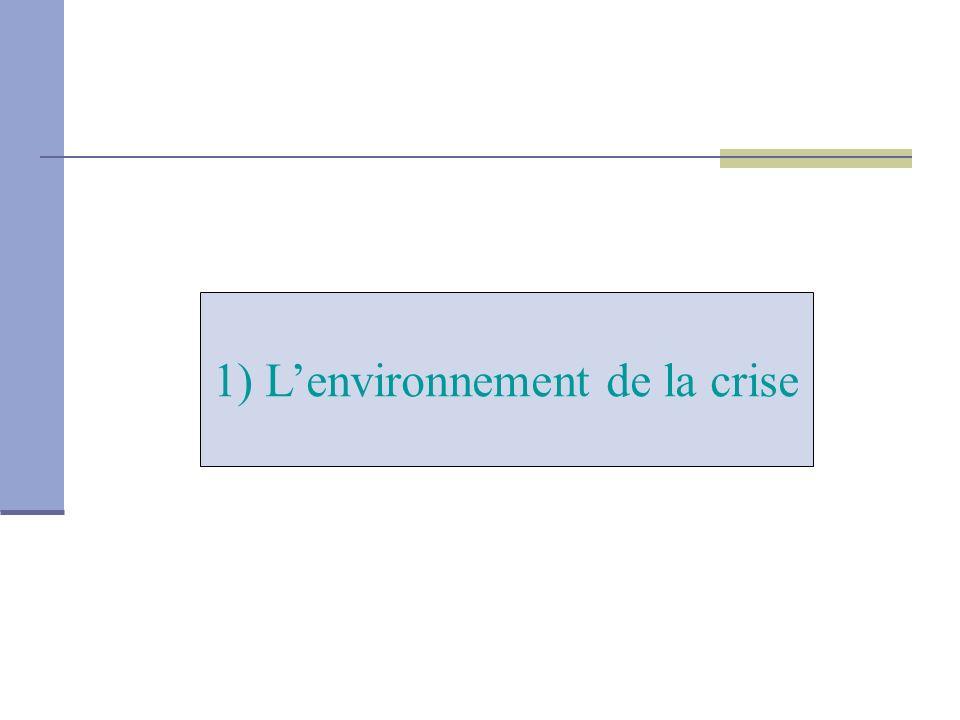 1) L'environnement de la crise